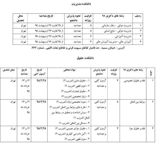 زمان برگزاری و مواد امتحانی آزمون دکتری ۹۵ دانشگاه خوارزمی